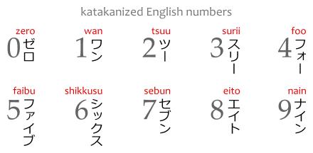 English numbers in katakana: ゼロ, ワン, ツー, スリー, フォー, ファイブ, シックス, セブン, エイト, ナイン