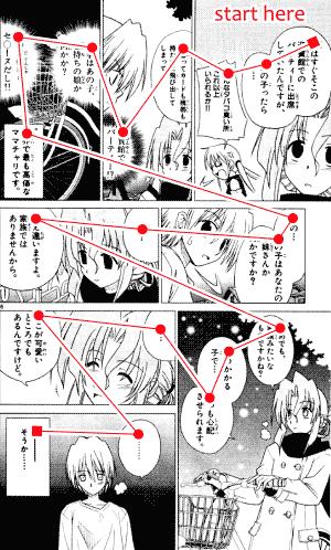 How to read manga.
