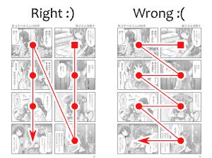 How to read 4 koma 4コマ manga.